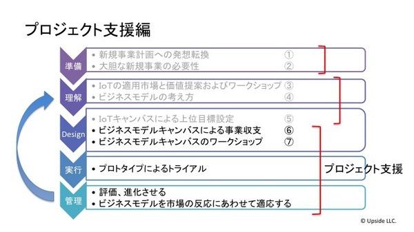 プロジェクト支援編.jpg